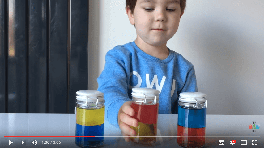 How To Mix Primary Colours To Get Secondary Colours